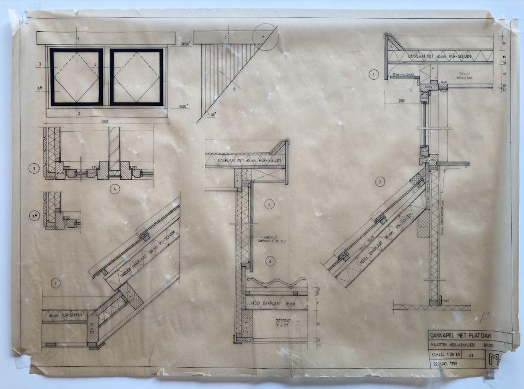 bouwvriendelijk ontwerpen